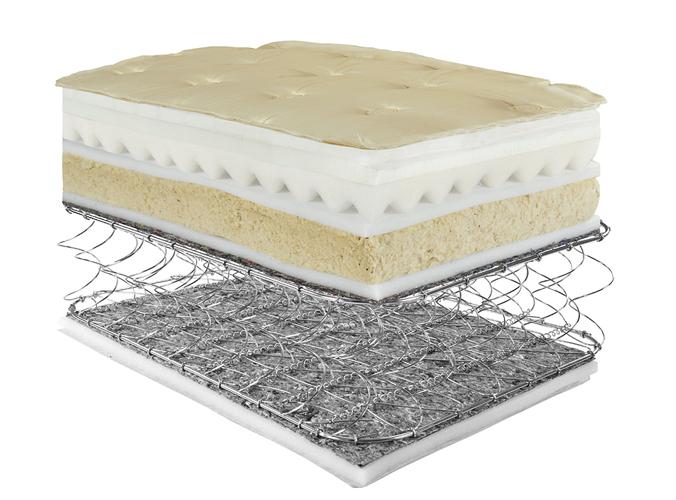 lief-mattress-layers_lrg